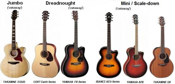 How -to -choose -a- guitar-555-3