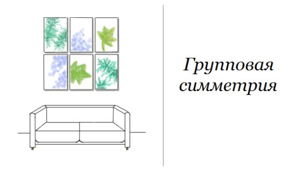 Как да окачите снимки над дивана