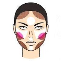 Как да нанесете хайлайтер върху кръгло лице