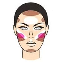 Как да нанасяте хайлайтер върху лице със затворени очи