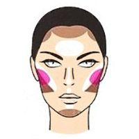Как да нанесете хайлайтер върху лице с широко нос