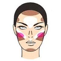 Как да нанесете хайлайтер върху лице с широки очи