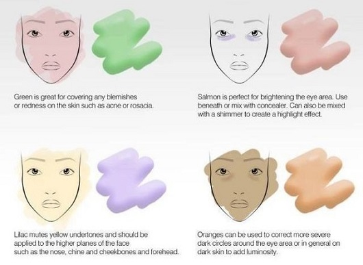 How to apply color correctors and concealers-1