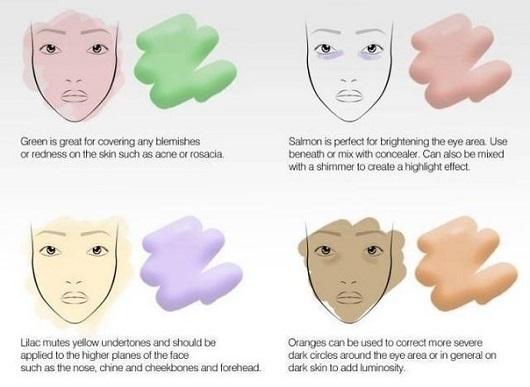 Modul de aplicare a corectoarelor de culoare și a ascunzătoarelor-1